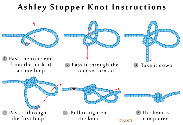 How-to-Tie-a-Stopper-Knot.jpg